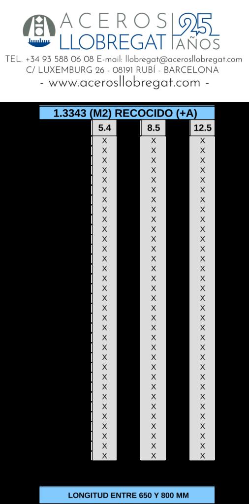 1.3343 - M2 - flat bar - pasamano - llanta